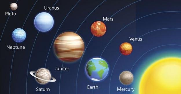Güneş Sistemi Hakkında Büyüleyici Gerçekler
