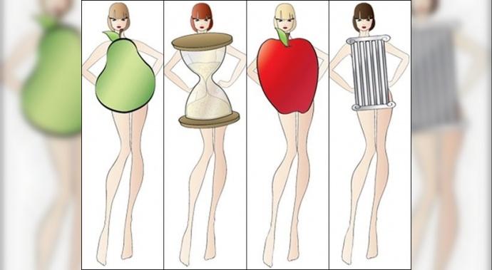 Vücut Tipiniz İçin Mükemmel Çanta Nasıl Seçilir