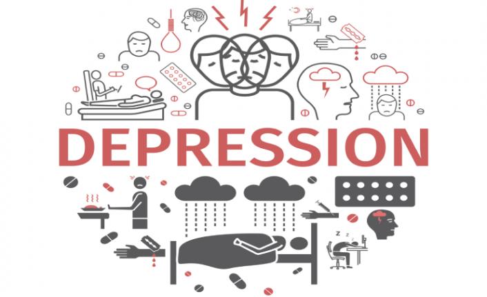 Depresyon Nedir: Sebepler, Başlıca İşaretler, Belirtiler, Tipler