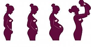 Hamilelik Belirtileri Ne Zaman Başlar? Hamileliğin Erken Belirtileri