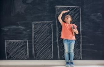 Her Ebeveynin Çocuklarının Boyu Hakkında Bilmesi Gereken Şeyler