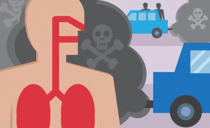 Hava Kirliliği Akciğerleri Nasıl Etkiler?