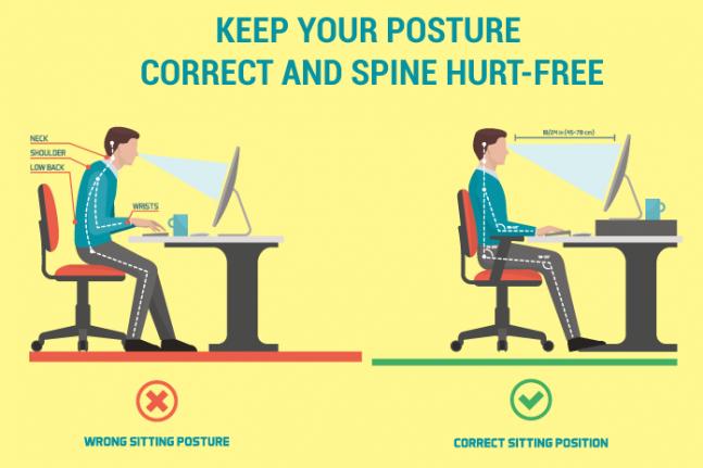 Duruşunuzu Doğru Tutacak ve Omurga Ağrısından Kurtulmanızı Sağlayacak Ofis Disiplini